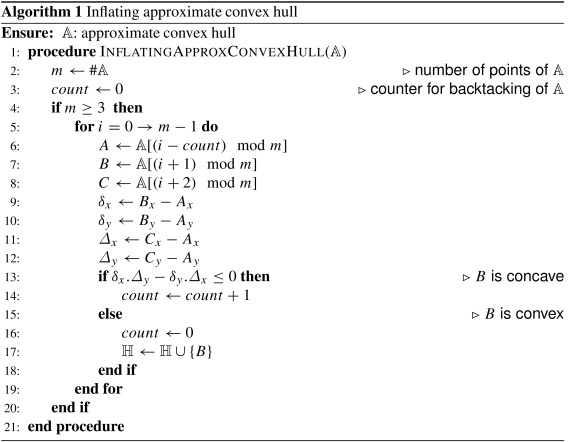 A Total Order Heuristic-Based Convex Hull Algorithm for Points in