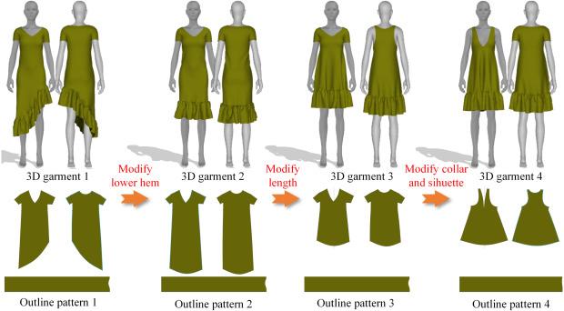 3d Interactive Garment Pattern Making Technology Sciencedirect