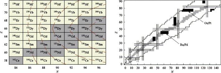 LevelScheme: A level scheme drawing and scientific figure
