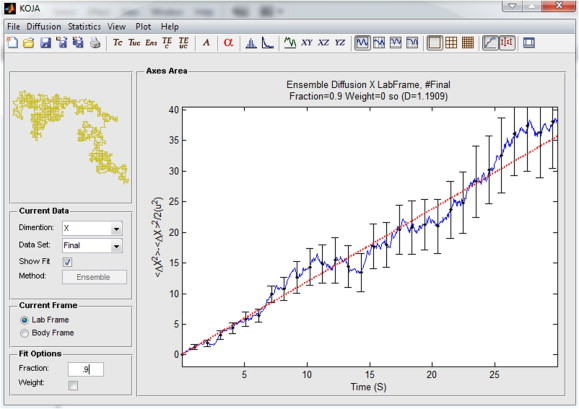 A MATLAB program to calculate translational and rotational diffusion