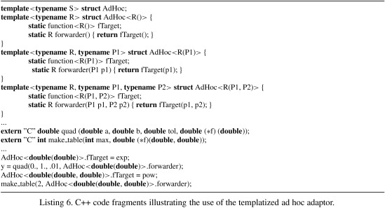 An adaptor for C++ callbacks with C and Fortran libraries