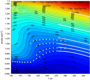 A LAMMPS implementation of volume–temperature replica