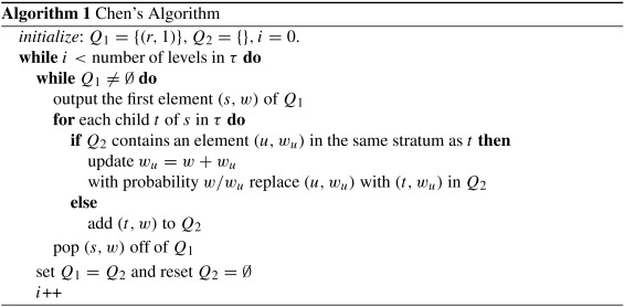 Stratified sampling for the Ising model: A graph-theoretic approach