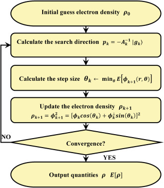ATLAS: A real-space finite-difference implementation of