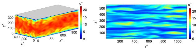 DNSLab: A gateway to turbulent flow simulation in Matlab