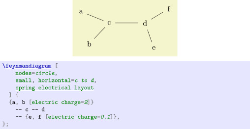 TikZ-Feynman: Feynman diagrams with TikZ - ScienceDirect