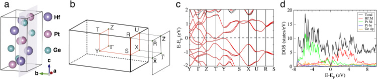 WannierTools: An open-source software package for novel topological