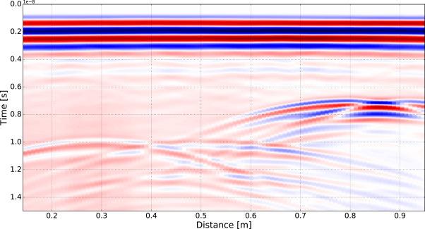 A CUDA-based GPU engine for gprMax: Open source FDTD electromagnetic