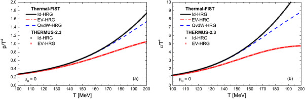 Thermal-FIST: A package for heavy-ion collisions and