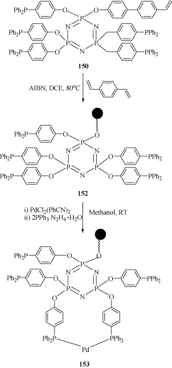 Cyclophosphazene Based Multi Site Coordination Ligands