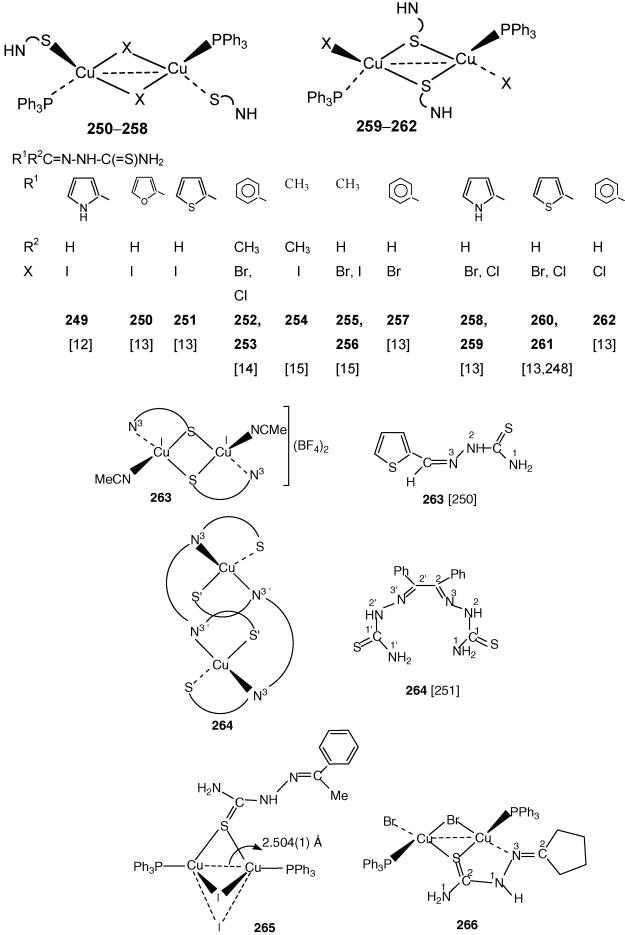 Bonding And Structure Trends Of Thiosemicarbazone Derivatives Of