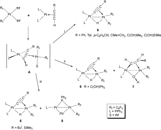 An Overview Of The Chemistry Of Homo And Heteropolynuclear Platinum