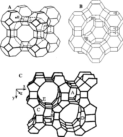 Coordination Chemistry And Reactivity Of Copper In Zeolites