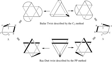 The Handedness Structure Of Octahedral Metal Complexes With Chelating Ligands Sciencedirect