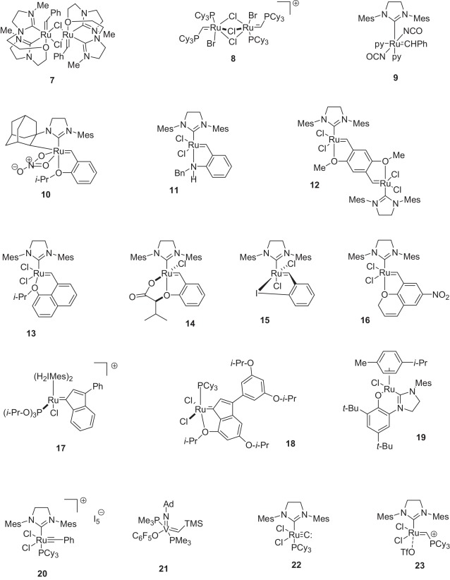 the chemistry of the carbon transition metal double and triple bond BW 604 S3 download full size image