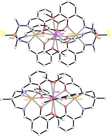 Review Of Purely 4f And Mixed Metal Nd 4f Single Molecule Magnets