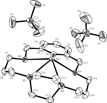 Schiff Base And Non Schiff Base Macrocyclic Ligands And Complexes