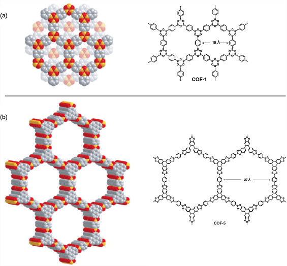 Ordered Covalent Organic Frameworks Cofs And Pafs From Preparation To Application Sciencedirect