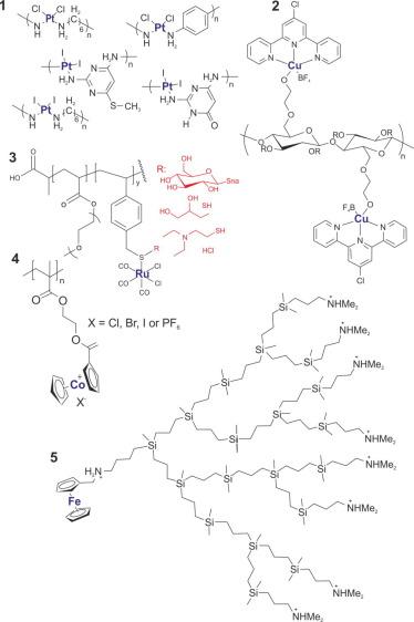 Bioinorganic Antimicrobial Strategies In The Resistance Era