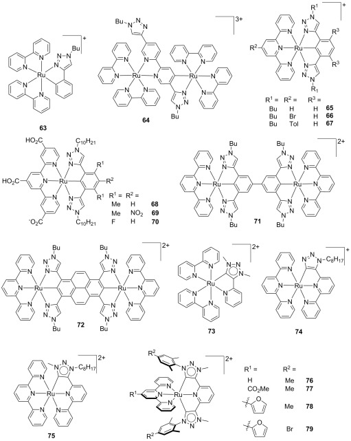 Photophysics And Photochemistry Of 123 Triazole Based Complexes