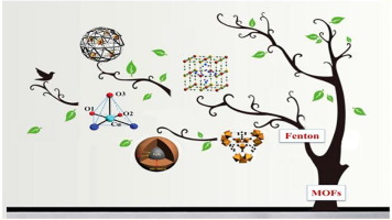 e5f2645675d06 Metal-organic frameworks for highly efficient heterogeneous Fenton ...