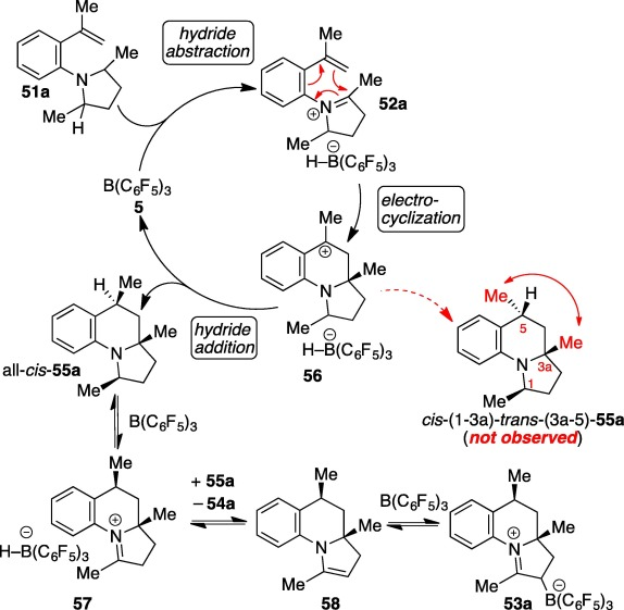 From structure to novel reactivity in frustrated Lewis pairs