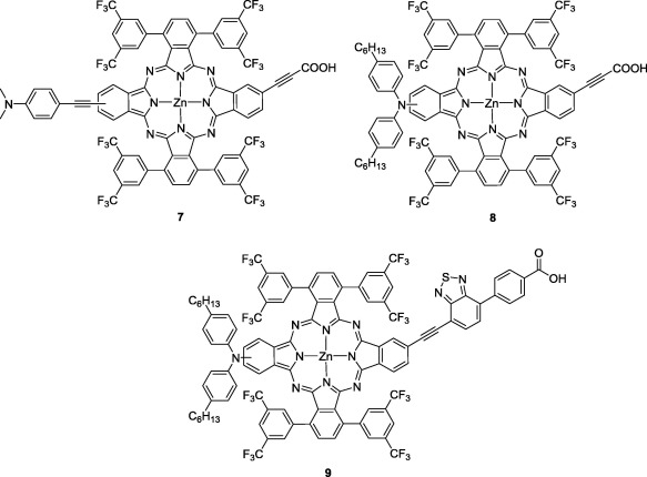 Phthalocyanines For Dye Sensitized Solar Cells