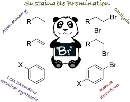 Sustainable bromination of organic compounds: A critical
