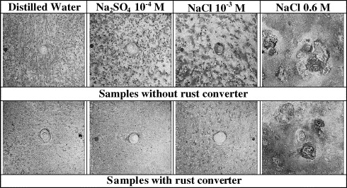 Performance of rust converter based in phosphoric and tannic