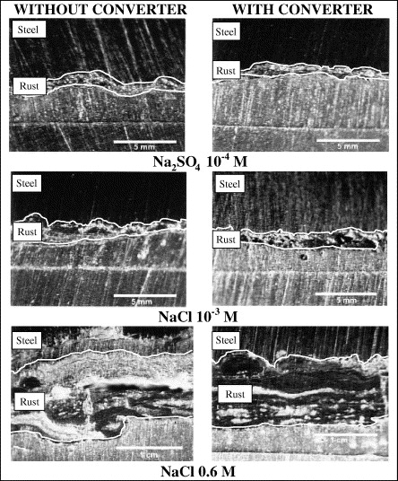 Performance of rust converter based in phosphoric and tannic acids