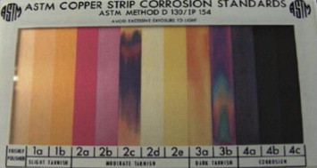 Contact-based corrosion mechanism leading to copper sulphide