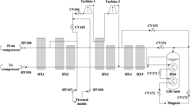 Cryogenic system for COMET experiment at J-PARC - ScienceDirect on