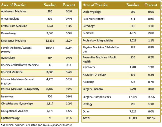 The future of population medicine: Investigating the role of
