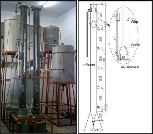 Biological tannery wastewater treatment using two stage UASB