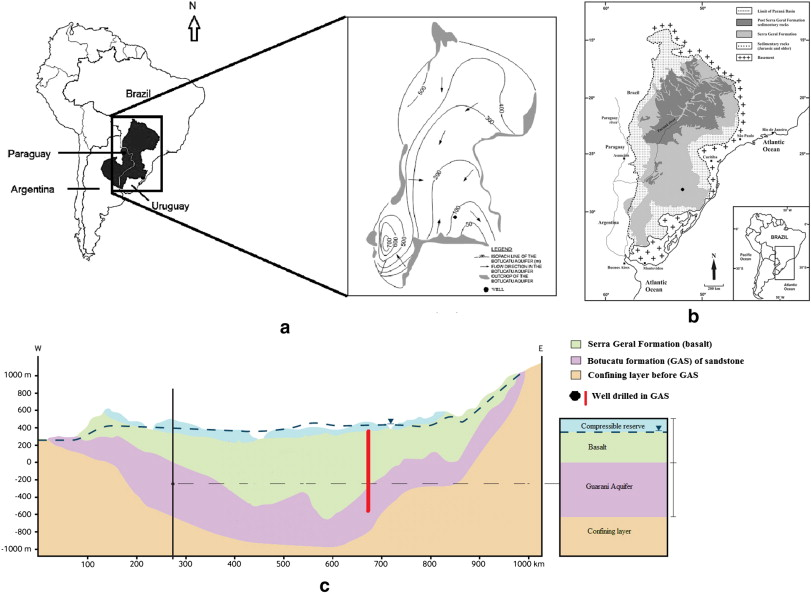 Reverse osmosis for desalination of water from the guarani aquifer hydrogeological situation of the guarani aquifer system adapted from 6 53 publicscrutiny Images