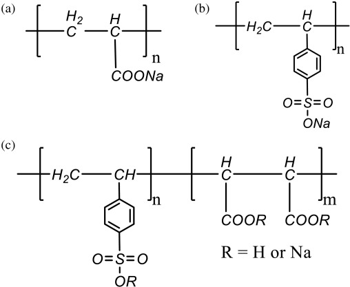 Application of poly (4-styrenesulfonic acid-co-maleic acid