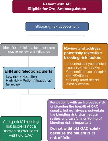 Hipertensión sustitucionalmente lábil