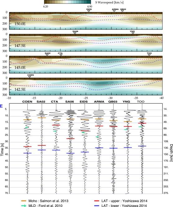 Lithosphere–asthenosphere P-wave reflectivity across