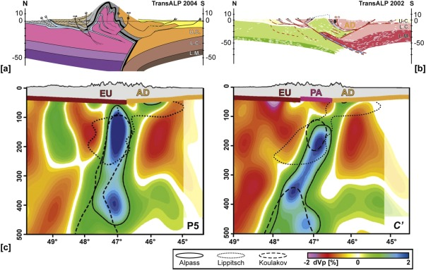 The interplay between subduction and lateral extrusion: A