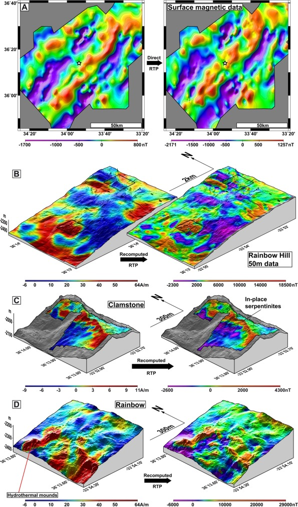 Ridge propagation, oceanic core complexes, and ultramafic