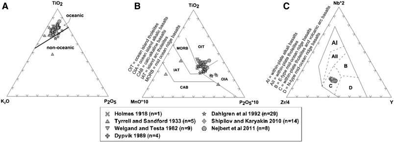 Late Mesozoic magmatism in Svalbard: A review - ScienceDirect