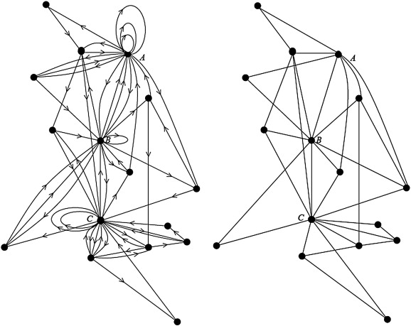 Graph Theory In The Geosciences