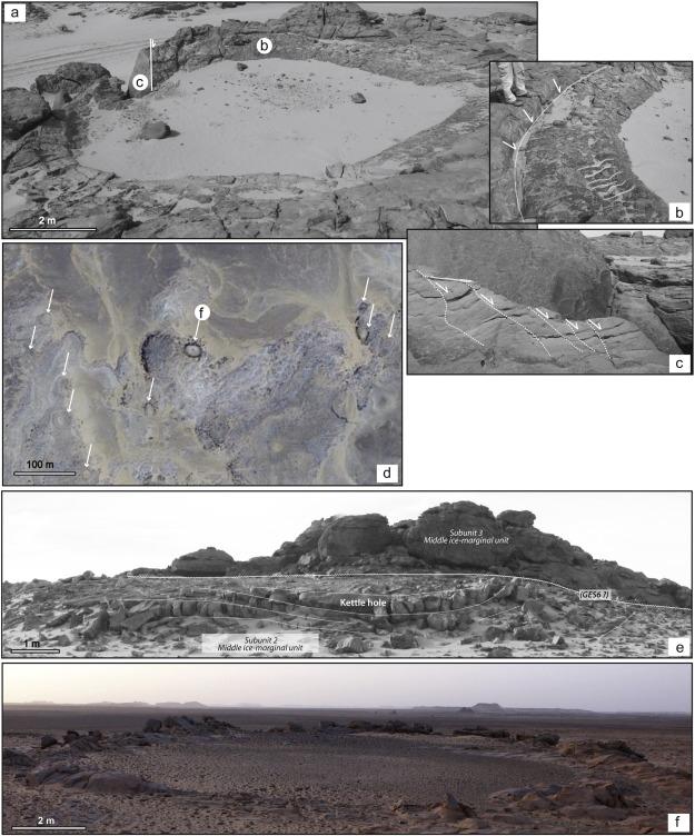 Sedimentary imprints of former ice-sheet margins: Insights