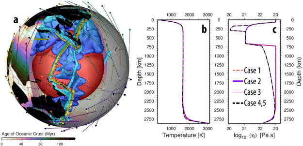 Tectonic evolution and deep mantle structure of the eastern