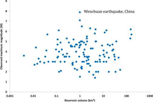 Global review of human-induced earthquakes - ScienceDirect