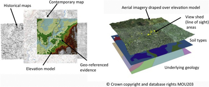 The Use Of Geoscience Methods For Aquatic Forensic Searches Sciencedirect