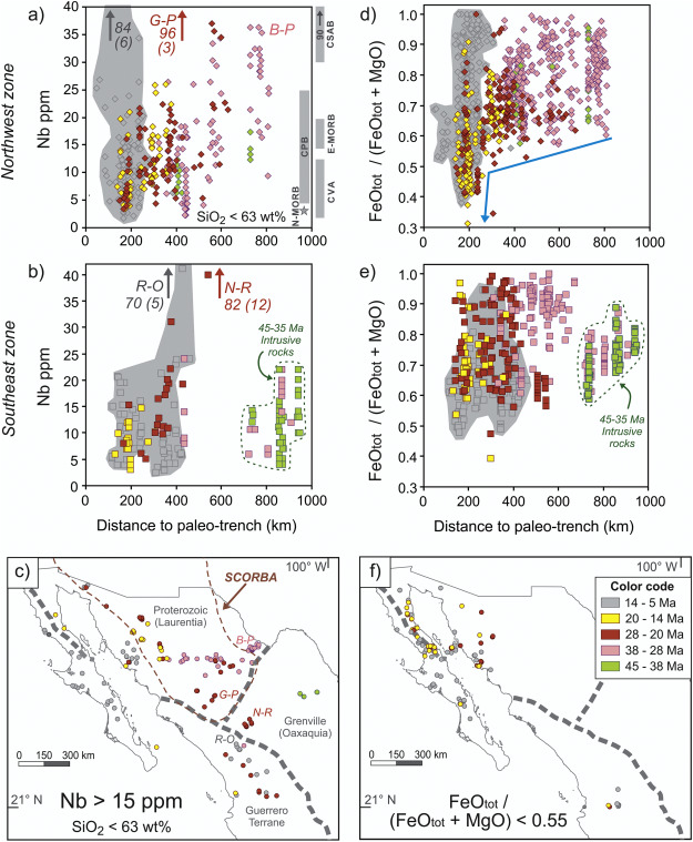 ad67c249d7 Cenozoic magmatism and extension in western Mexico: Linking the ...