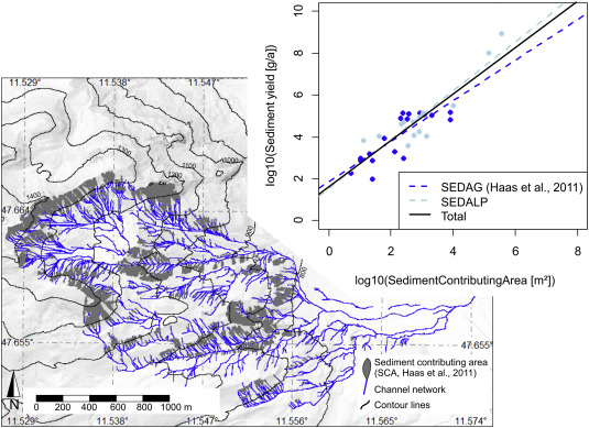 Indices of sediment connectivity: opportunities, challenges ... on