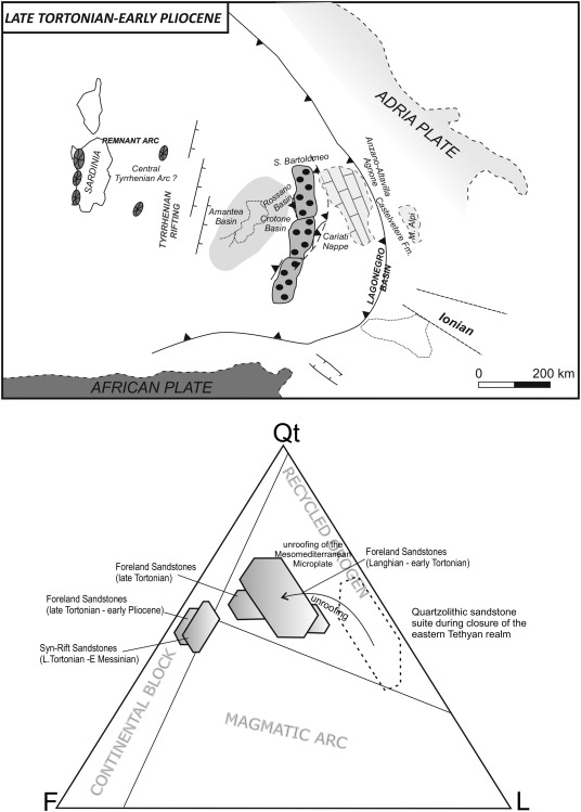 Provenance of Mesozoic to Cenozoic circum-Mediterranean
