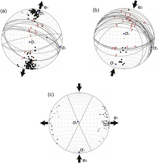 Structural Analyses And Fracture Network Characterisation Seven